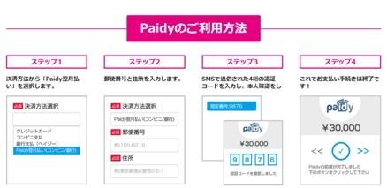 旅行業界初 新決済方法「Paidy」を導入開始~メールアドレス・携帯電話番号・住所だけで簡単に決済ができるサービスを導入へ~ 株式会社エボラブルアジア