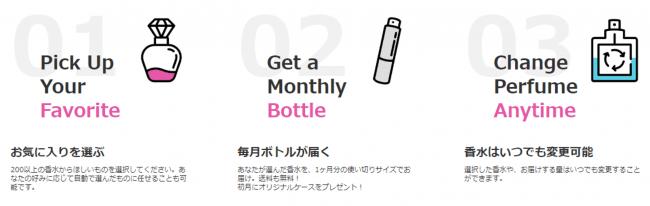 好きな香りが毎月届く!日本初の香水サブスクリプション「SCENTPICK」がスタート